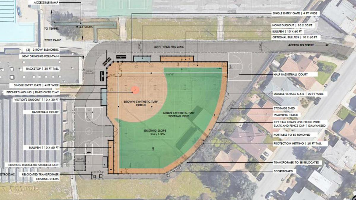 SSF sports landscape continues taking shape