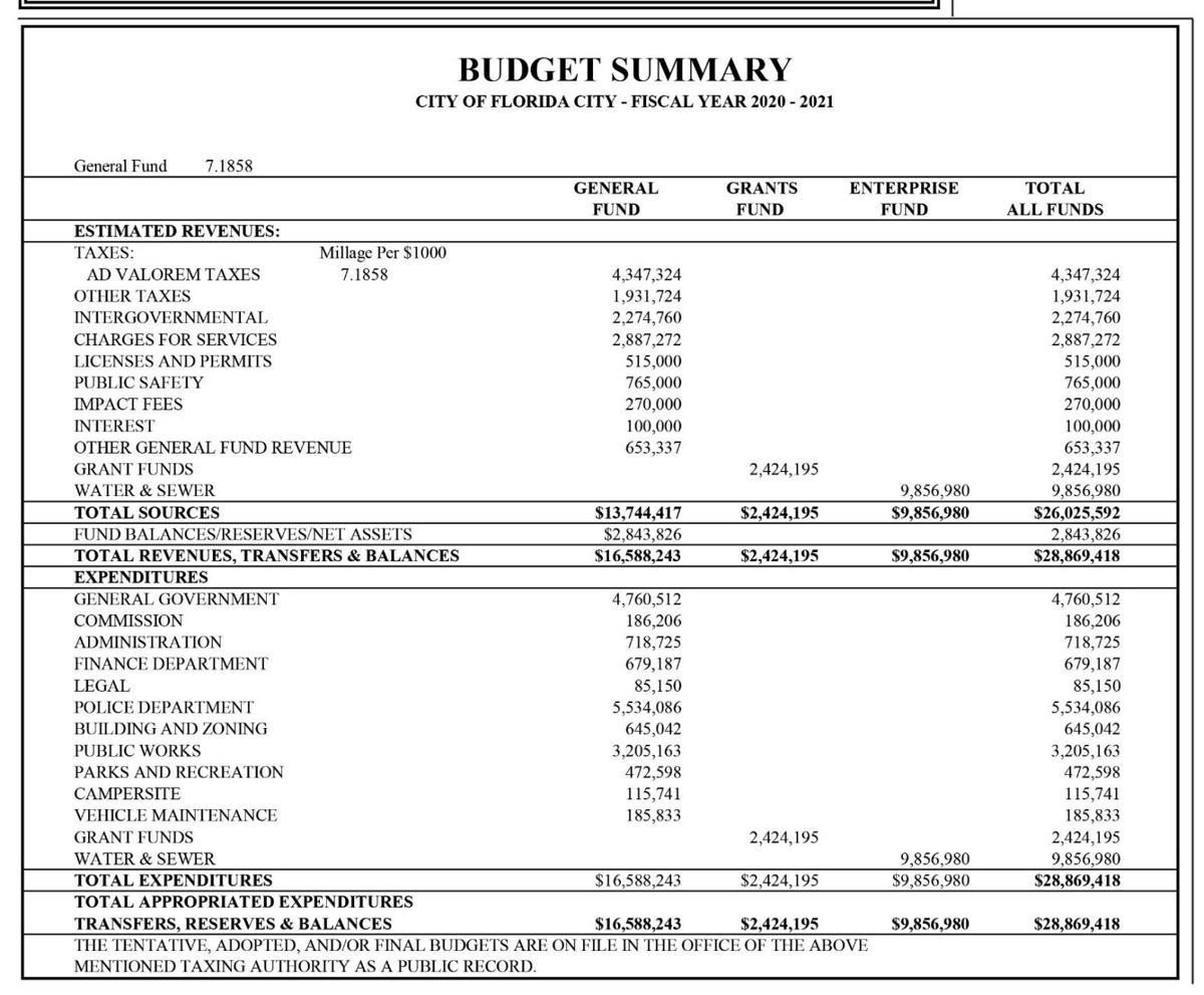 City of Florida City - Budget Summary