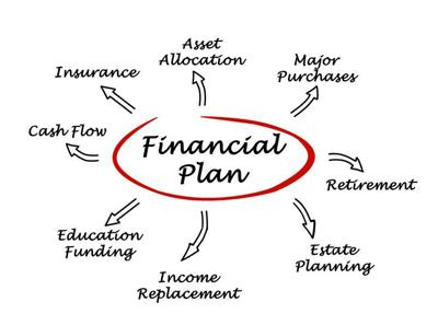 Whats your financial plan?