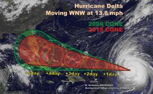 Forecast cone