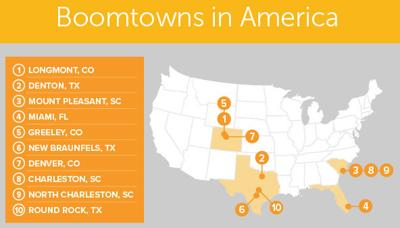 Boomtowns in America