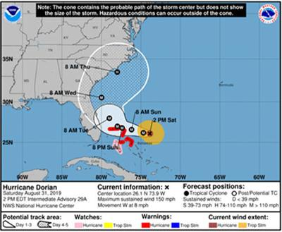 Chance for tropical storm force winds decreases