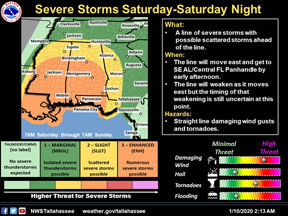 Severe storms expected Saturday