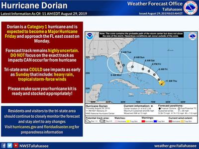 Possible tropical storm force winds ahead