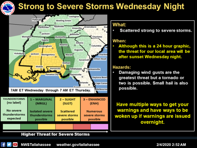 Possible severe storms Wednesday night