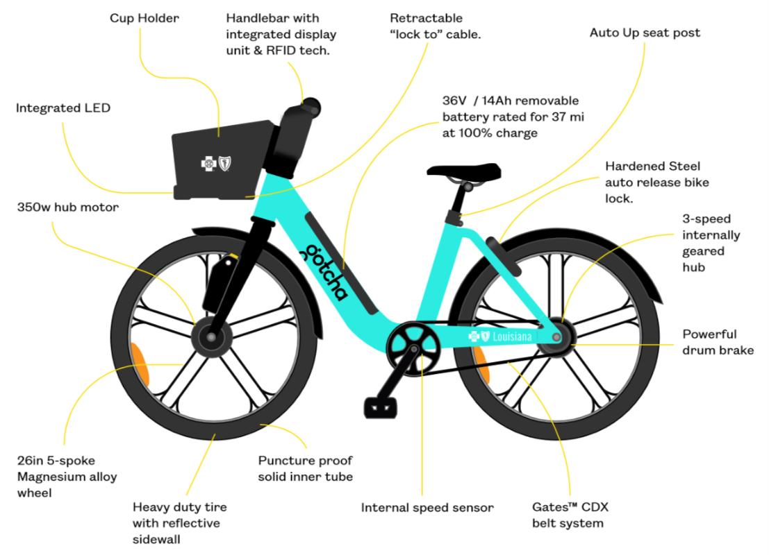 3.0 Bike w logo.png