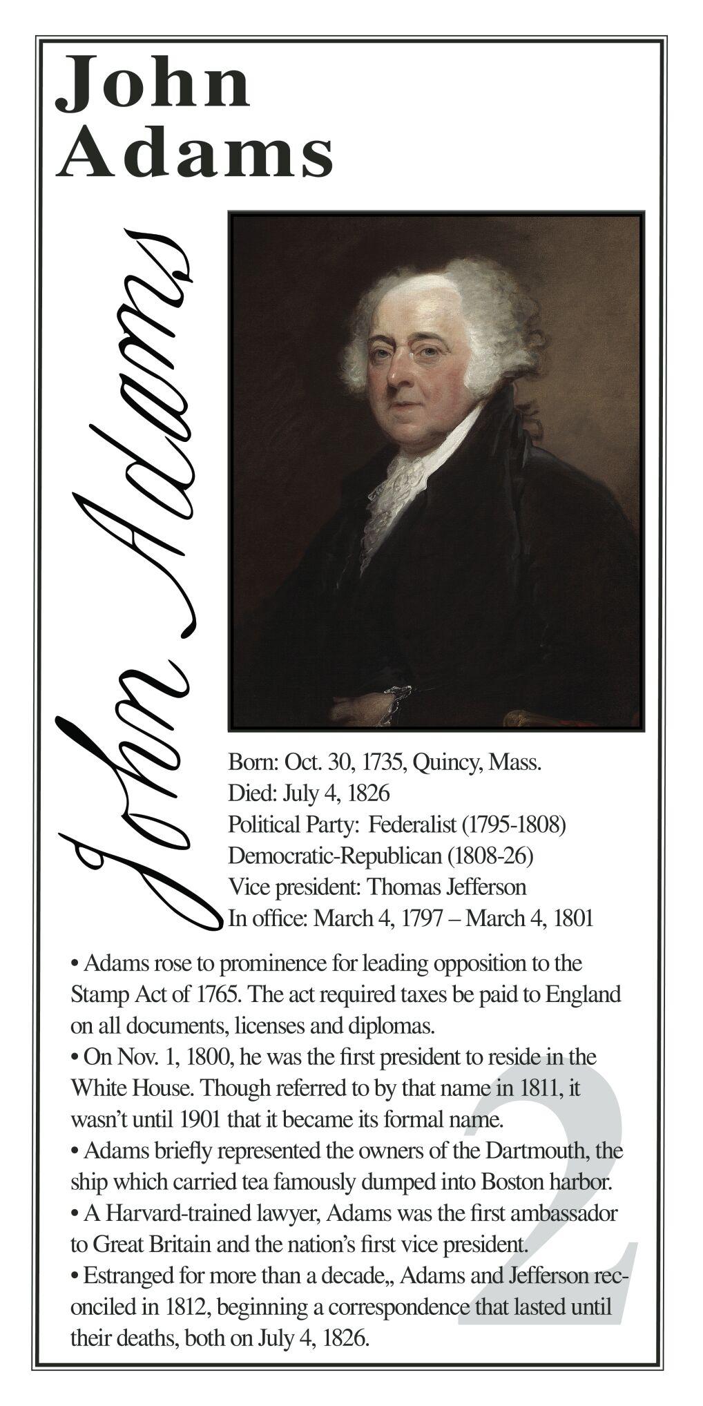 U.S. Presidents: John Adams