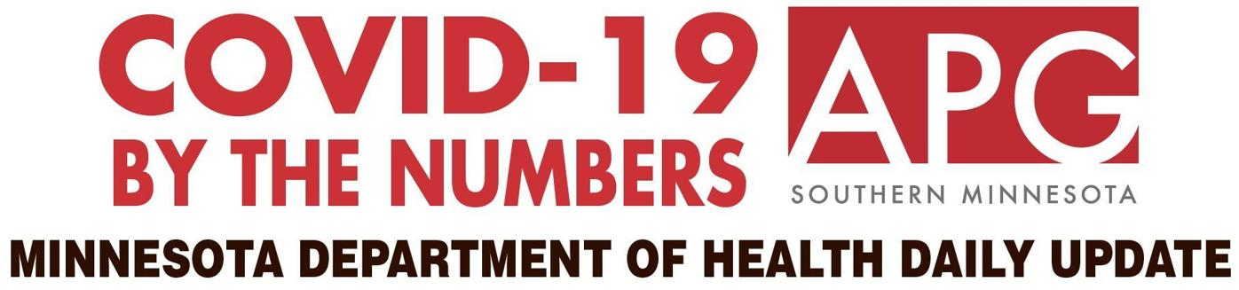 COVID-19 by the numbers - Nov. 18, 2020