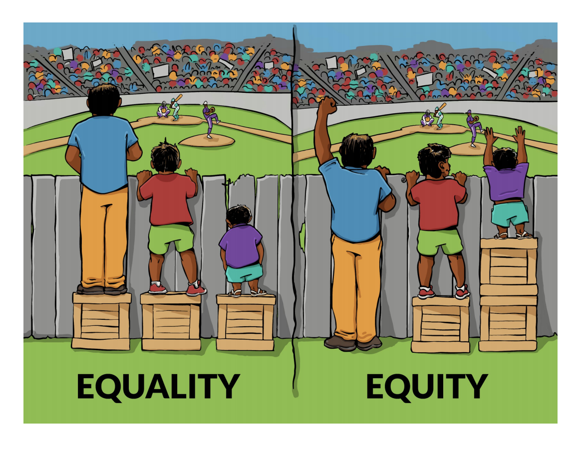 Equity-Equality