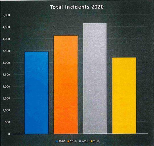 police data.JPG