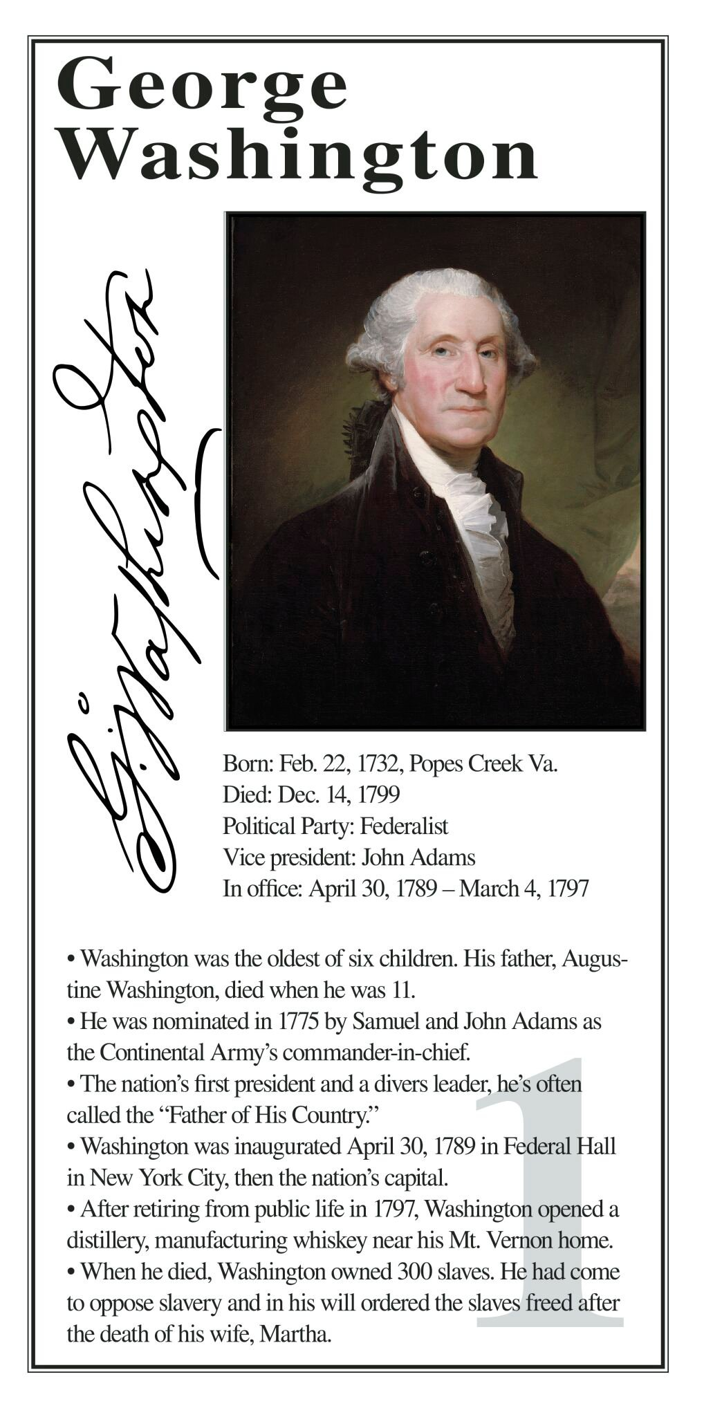 U.S. Presidents: George Washington