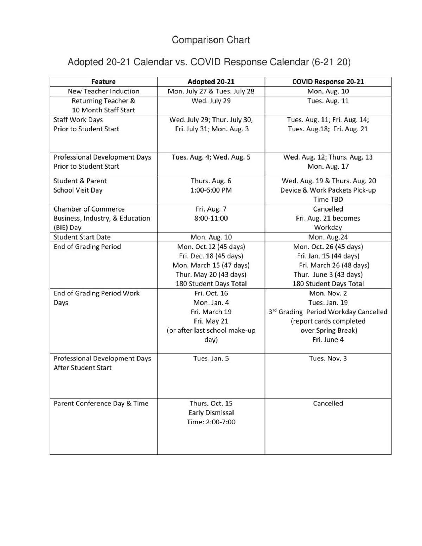 2020 Revised Covid Calendar.pdf
