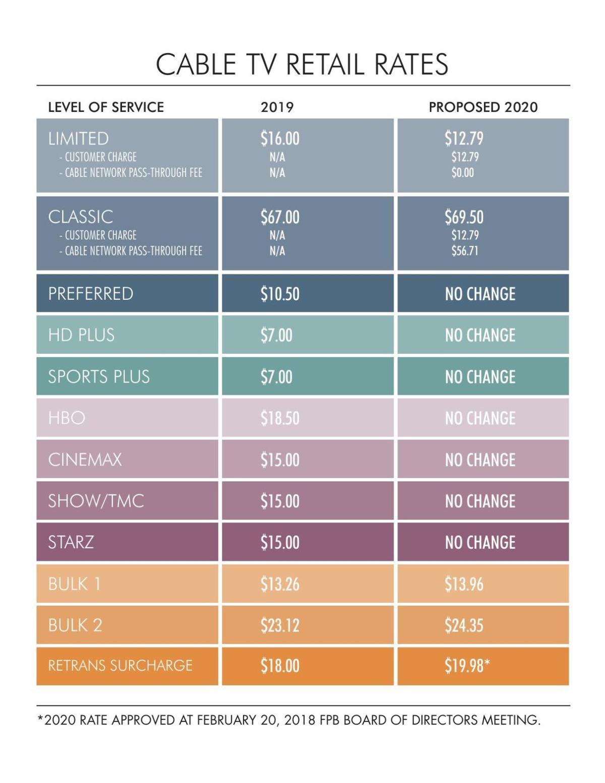 Cable TV Retail Rates 2020 - v2.pdf