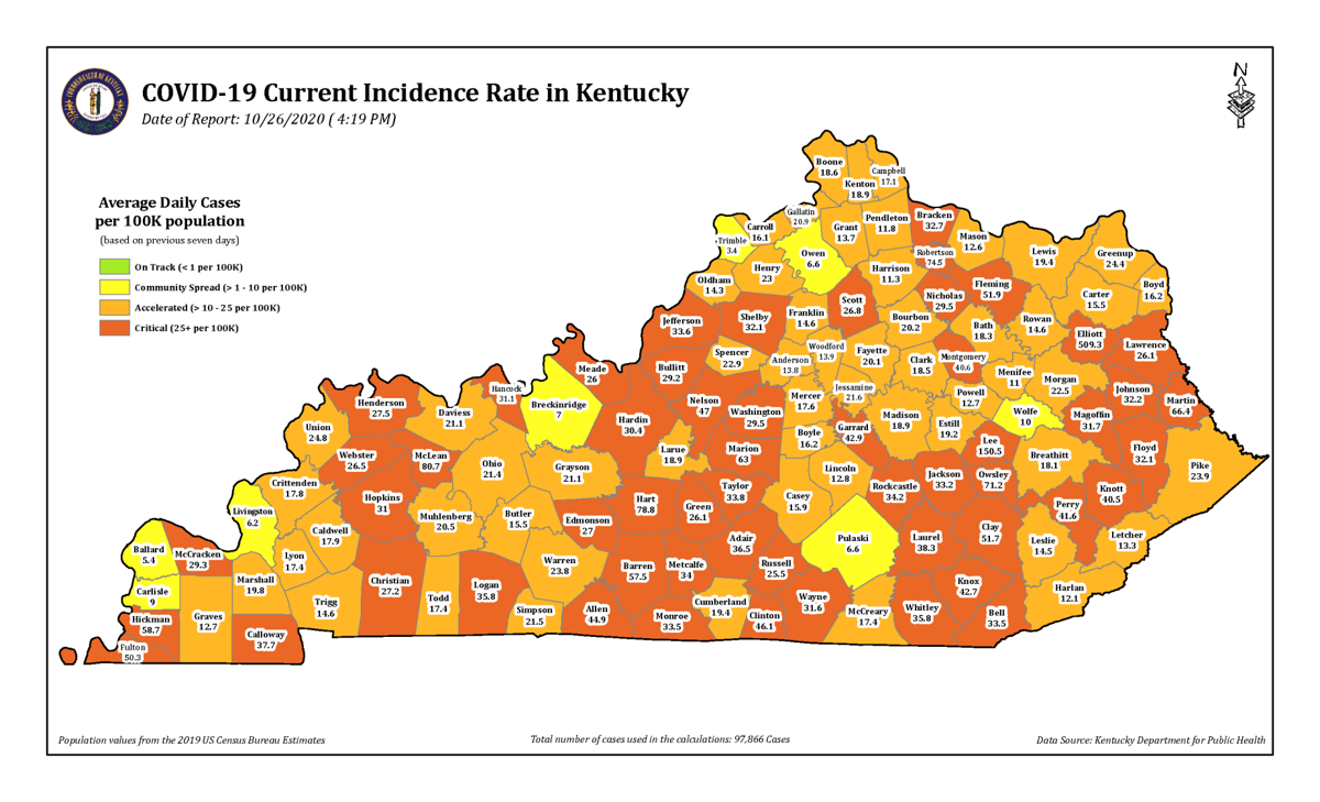 COVID county incidence rates