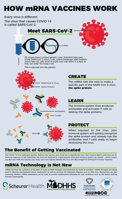 012221 COVID vaccine