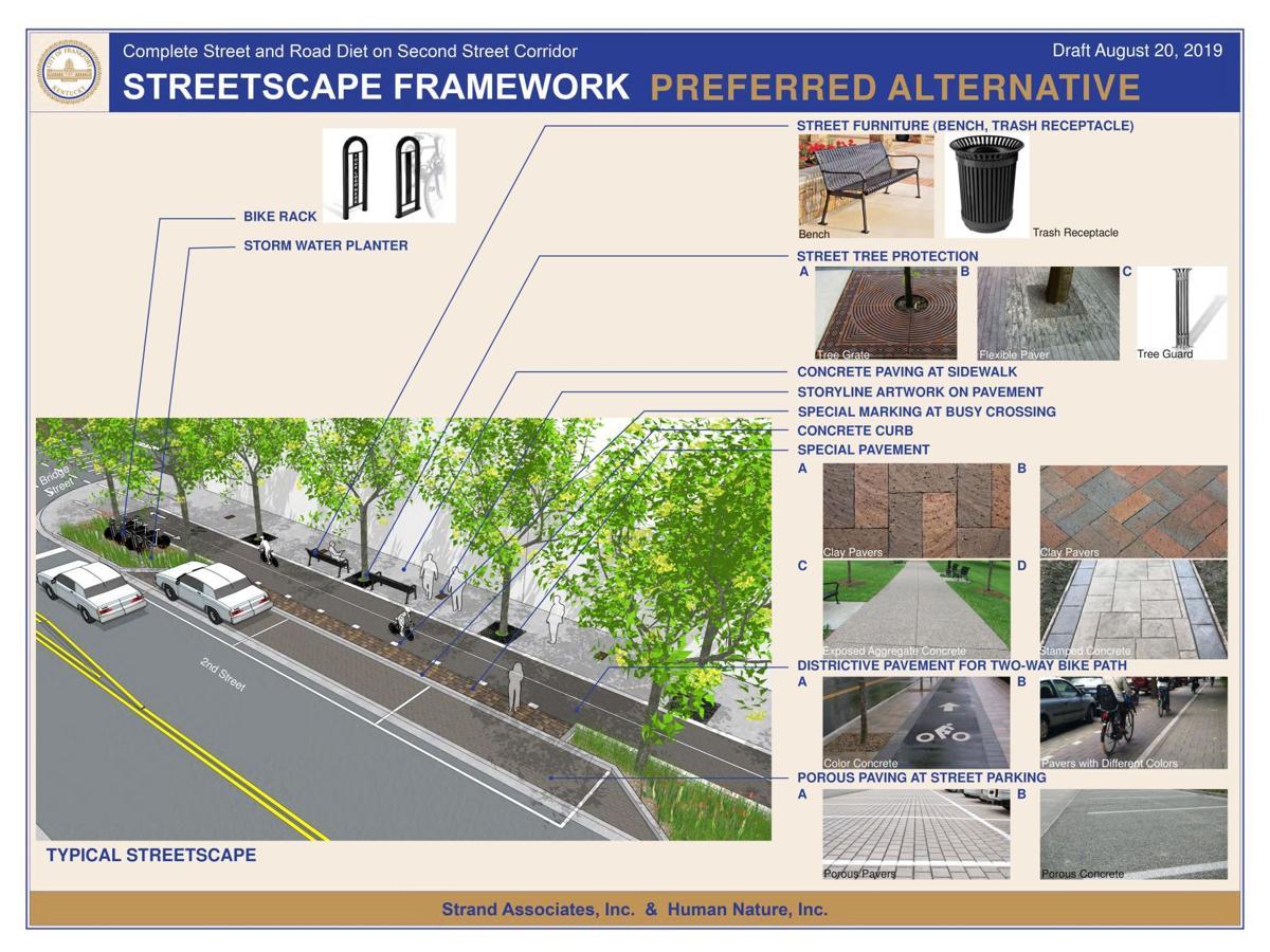 TIGER grant streetscape boards