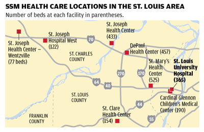 SSM Health Care properties in the St. Louis area map