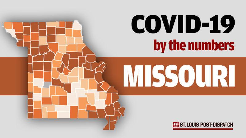 COVID-19 in Missouri