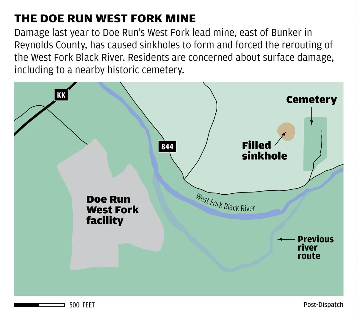 Map: The Doe Run West Fork mine
