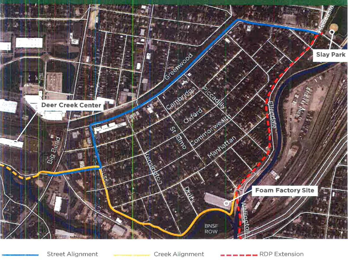 Greenway route options