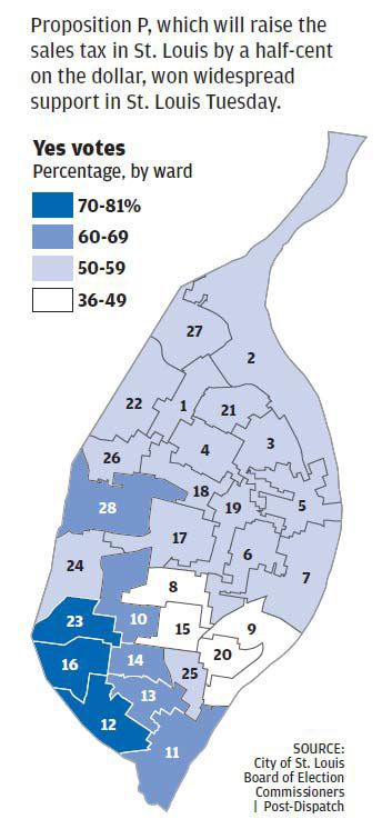 Map of Prop P results