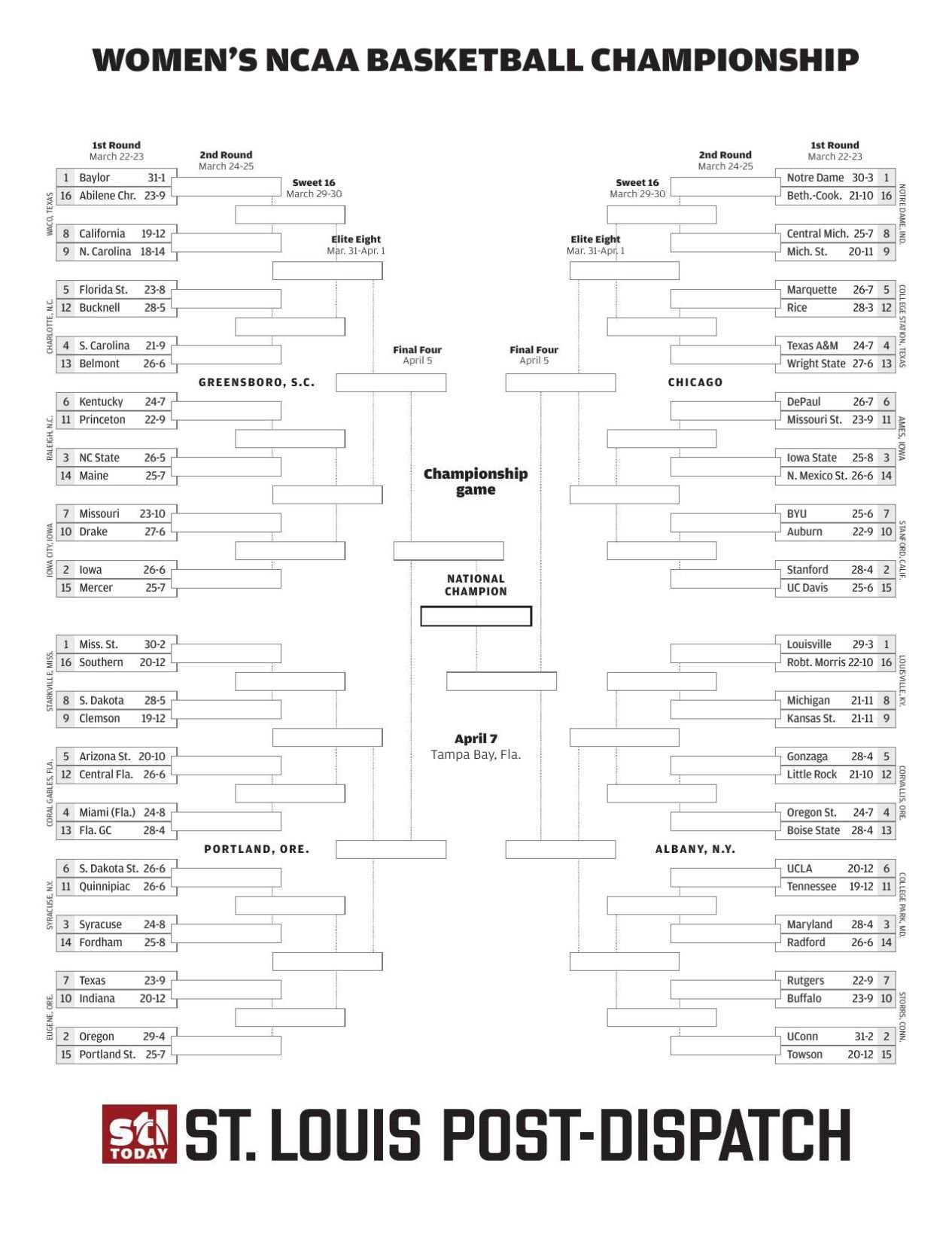 image regarding Printable Big Ten Tournament Bracket titled Printable 2019 NCAA womens bracket Higher education Sporting activities
