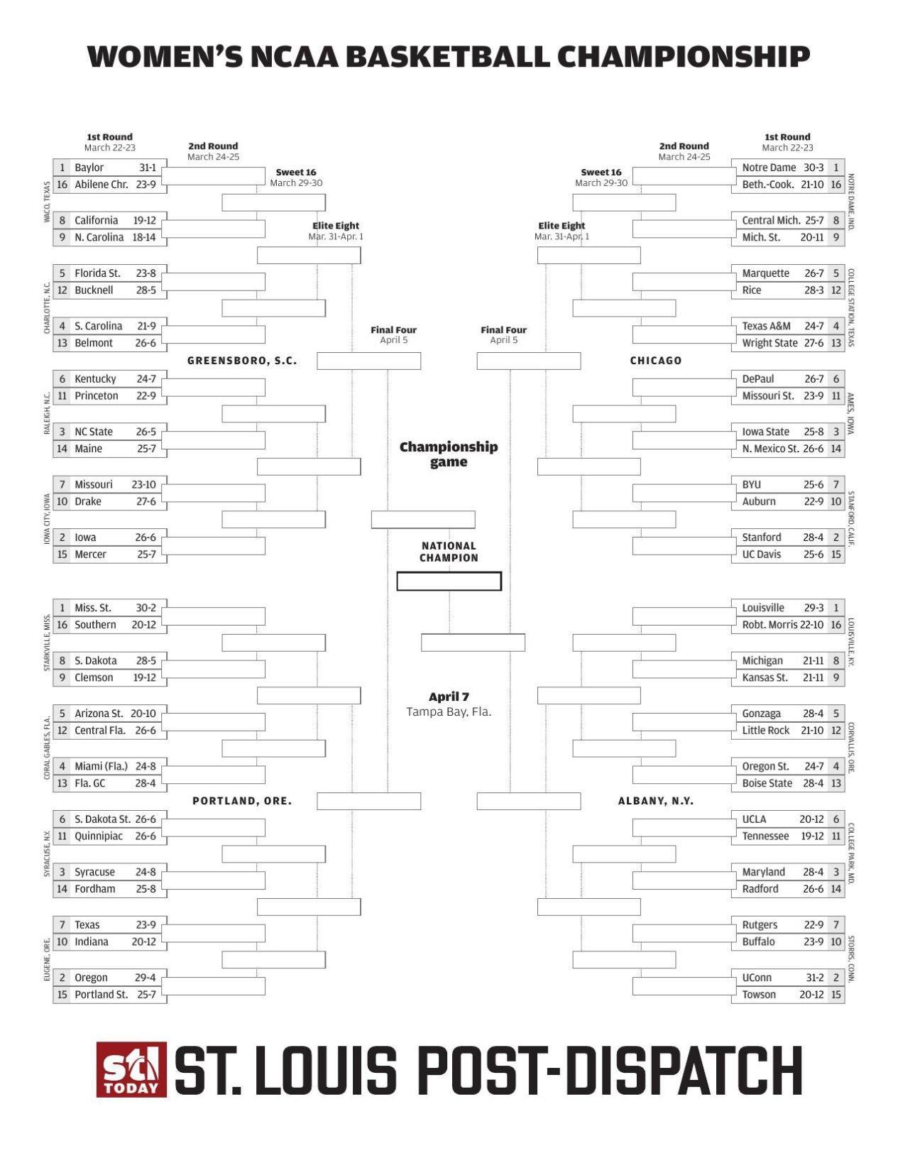 graphic regarding Big Ten Tournament Printable Bracket called Printable 2019 NCAA womens bracket School Sporting activities