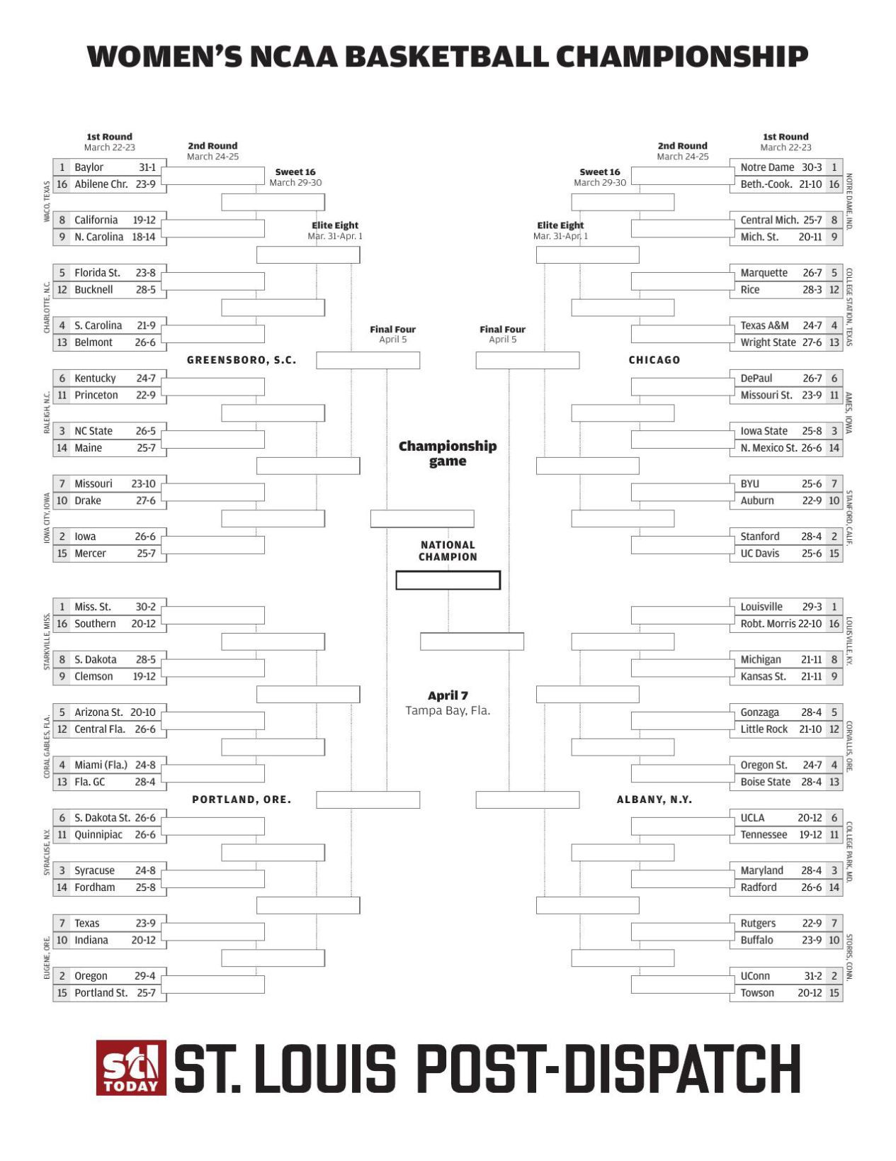 graphic relating to Ncaa Bracket Printable Blank called Printable 2019 NCAA womens bracket College or university Sporting activities
