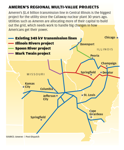 Map: Ameren's regional multi-value projects