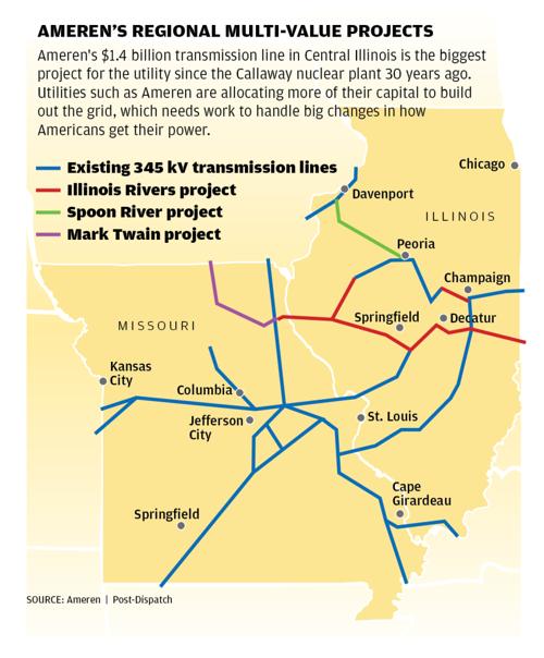 transmission lines ameren wins nod for 150 million transmission line business