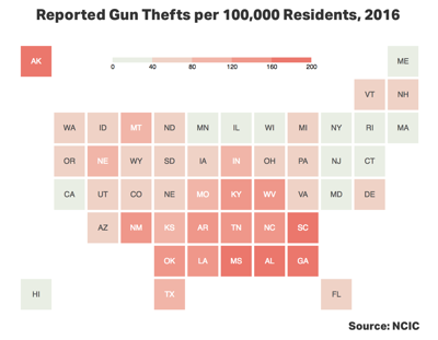Reported gun thefts per 100,000 residents, 2016