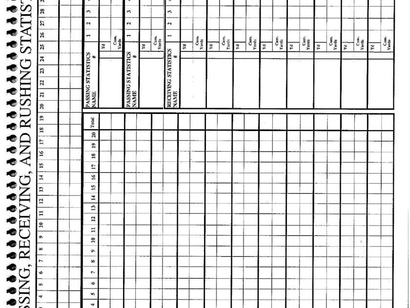Sample Wrestling Score Sheet Wrestling Score Sheet. Canasta Score ...
