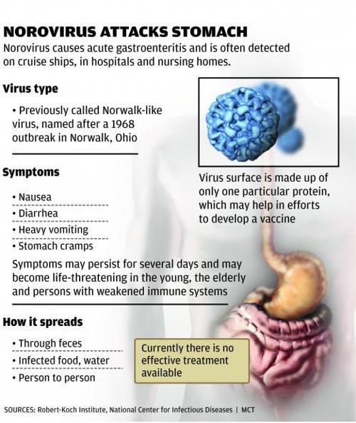 Unusual Symptoms of Coronavirus: What We Know So Far | Time