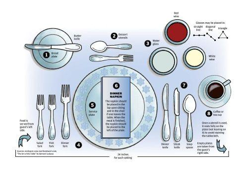 All set for supper how to properly set a table food and cooking all set for supper how to properly set a table ccuart Images