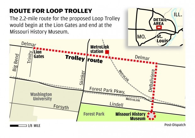 Loop Trolley map
