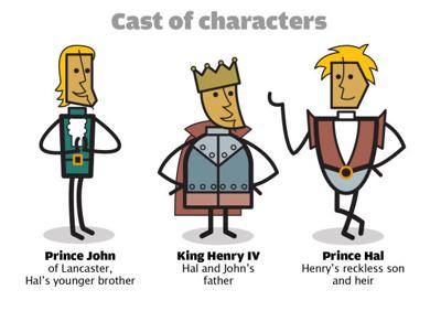 shakespeare henry iv historical accuracy
