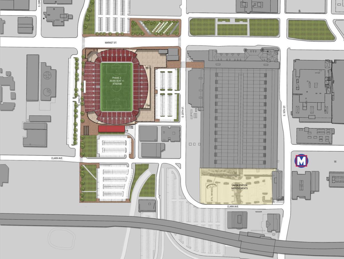 MLS downtown stadium plan