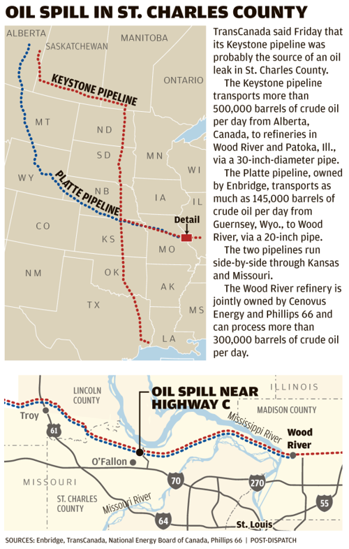 Oil spill in St  Charles County | Multimedia | stltoday com