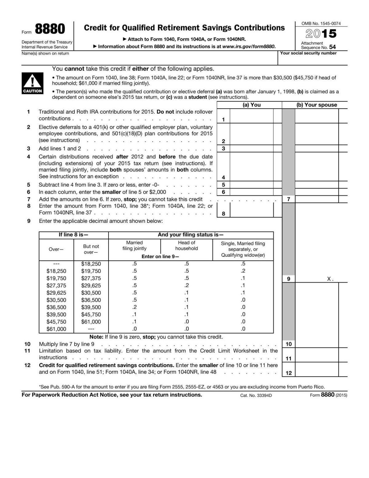 Form 8880 | Multimedia | stltoday.com