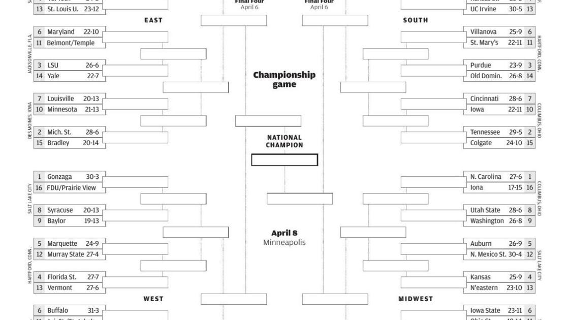 Printable 2019 Ncaa Bracket College Sports Stltoday Com
