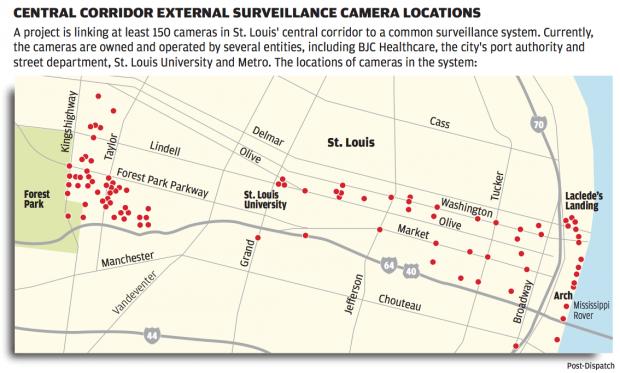 Central corridor camera locations