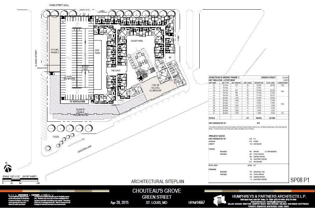 New Chouteau's Grove site plan