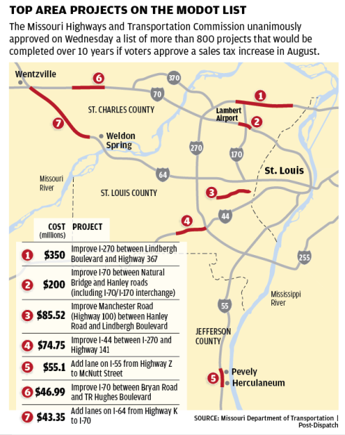 Hundreds of Missouri road projects approved ahead of possible sales on i-40 road map, interstate 40 mile marker map, mo i 70 map, interstate 70 mile marker map, i-70 missouri traffic,