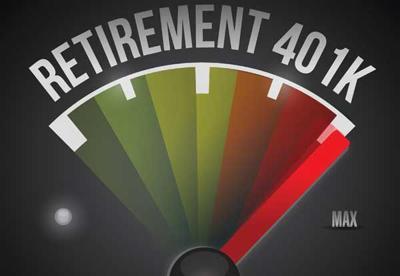 401(k) gauge