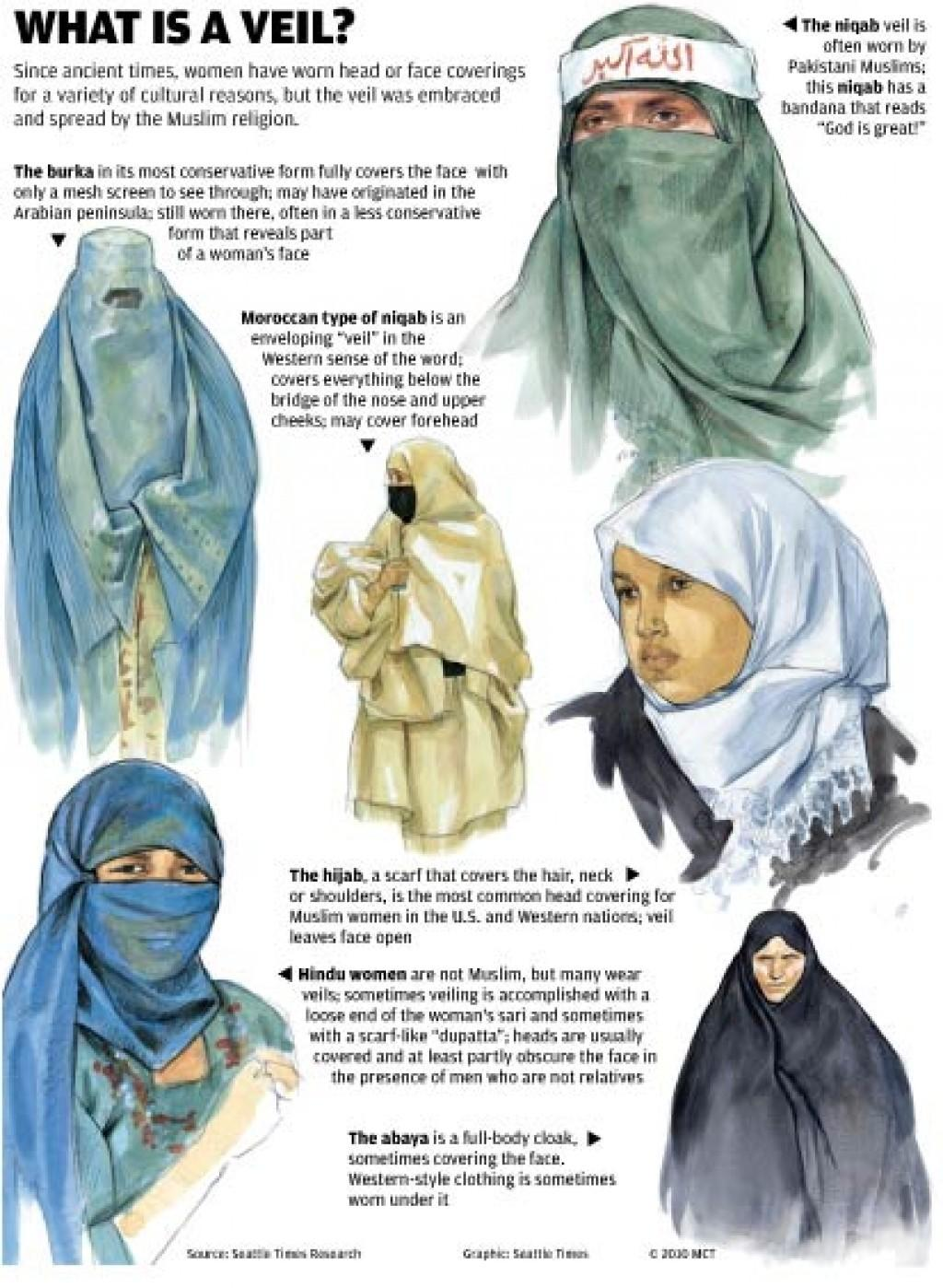 Hijab is a sign of modesty, not a security risk | Faith Perspectives