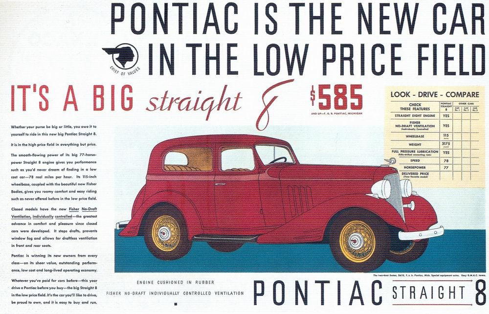 Pontiac for 1933- the new car in the low price field | Automotive ...