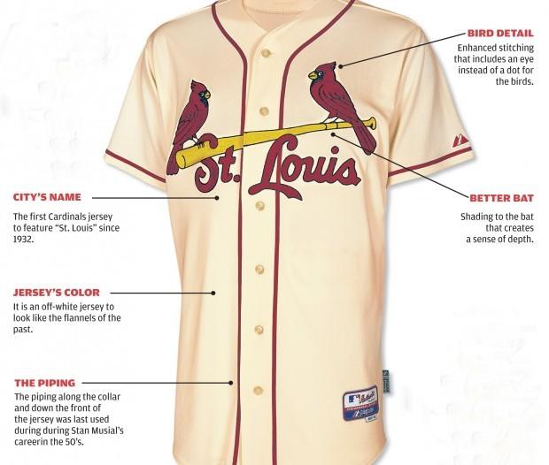 buy popular 6c15a 31369 vintage cardinals jersey