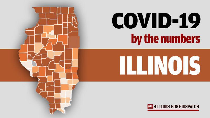 COVID-19 in Illinois