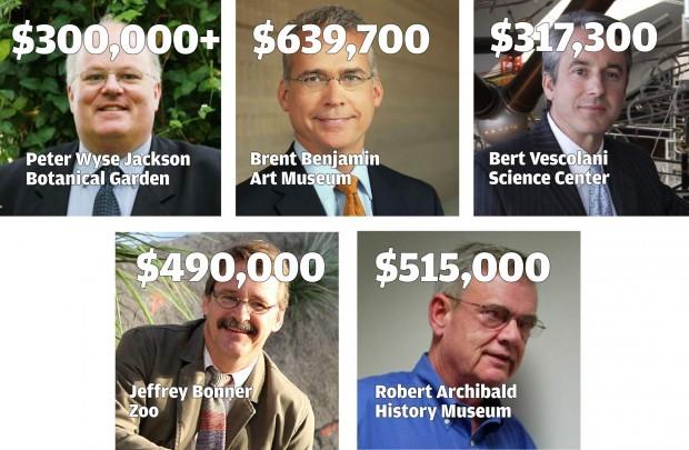 Museum directors comparison