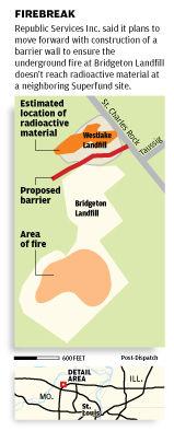 Bridgeton landfill firebreak